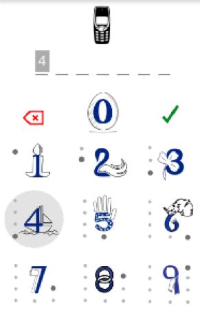Mnemonics transposed on a standard digital numeric keypad.