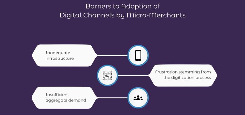 barriers to digital adoption graphic