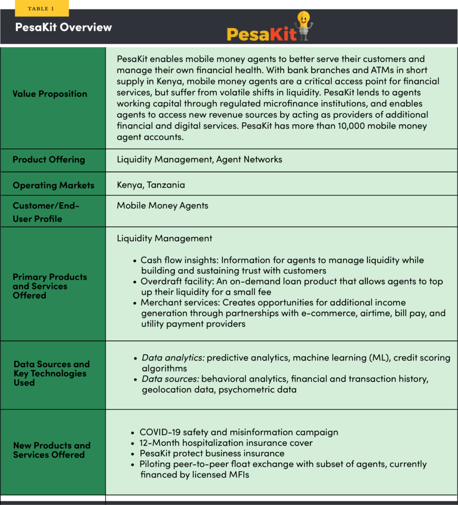 pesakit overview